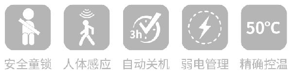 五大管理系统