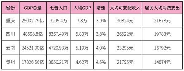 2020年中国大陆全国生产总值(GDP)