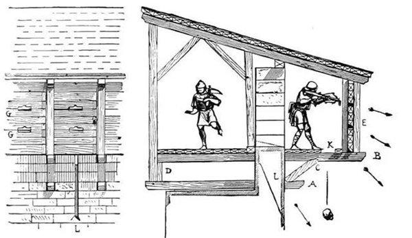 古罗马战场中早期阳台的运用